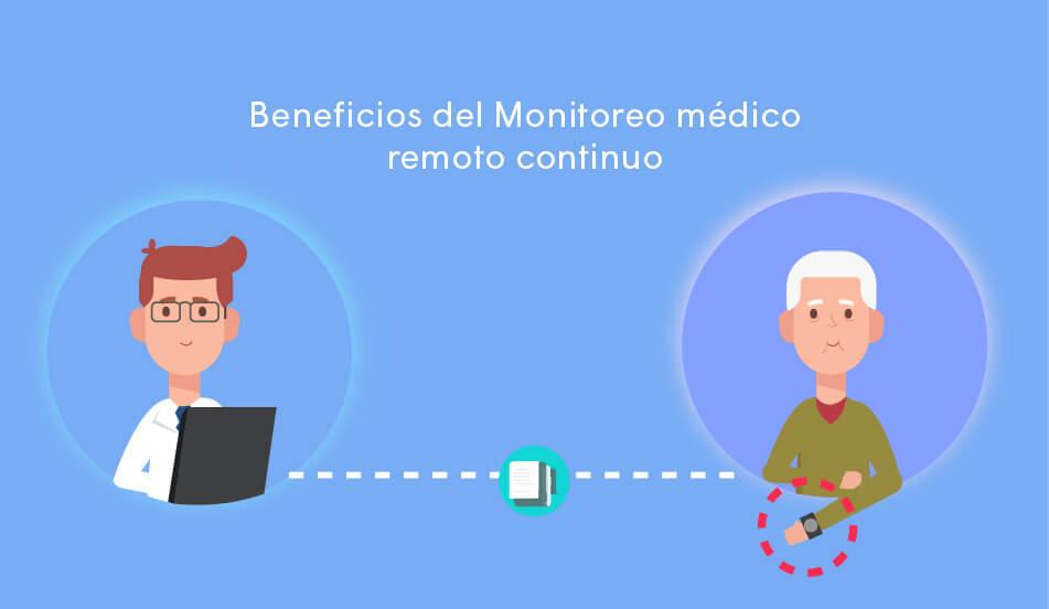 beneficio del monitoreo medico remoto continuo