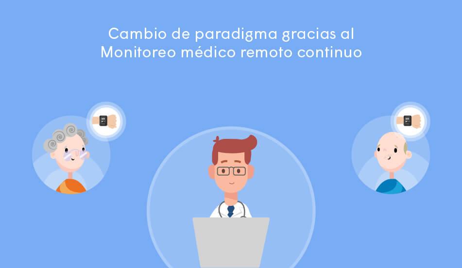 cambios gracias al monitoreo medico remoto continuo