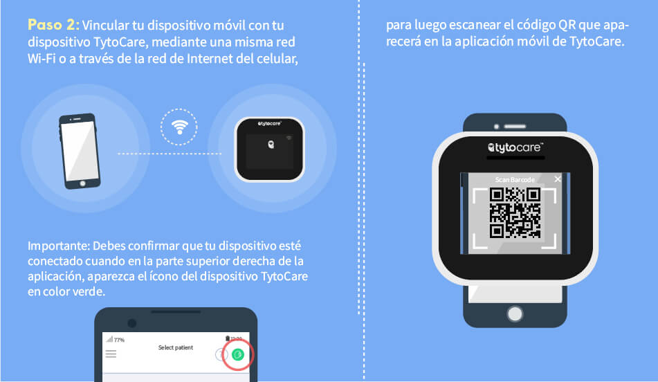 dispositivo tytocare para atencion medica remota